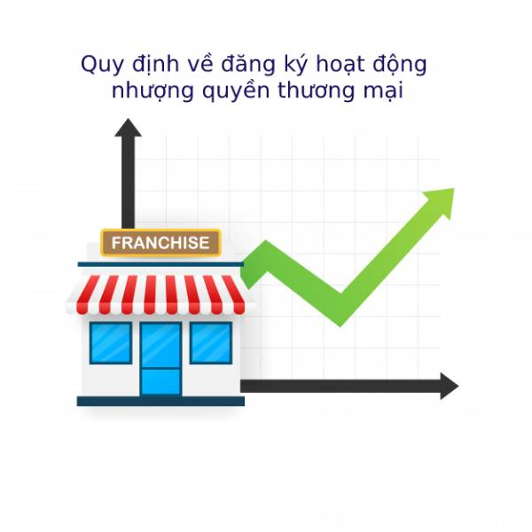 Quy-dinh-ve-dang-ky-hoat-dong-nhuong-quyen-thuong-mai