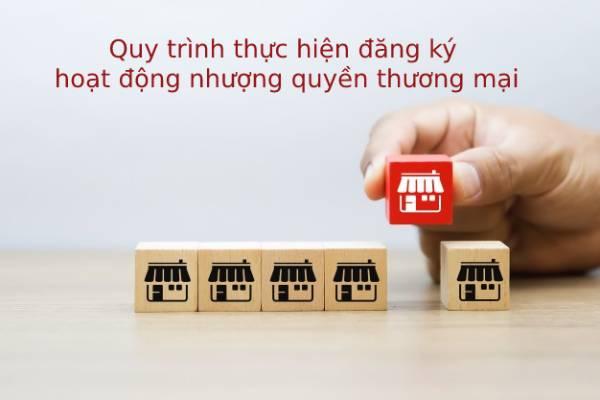 Quy-trinh-thuc-hien-hoat-dong-dang-ky-nhuong-quyen-thuong-mai